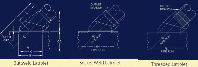 20190301002026 70759 - What is a latrolet?