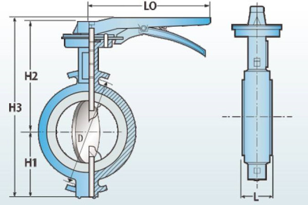 what are butterfly valves - What are butterfly valves?