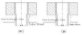 20190801085426 51430 - Connection Structure of Heat Exchanger Tube and Tube Plate in the Design of Shell-and-Tube Heat Exchanger