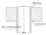 20190801085835 23967 - Connection Structure of Heat Exchanger Tube and Tube Plate in the Design of Shell-and-Tube Heat Exchanger