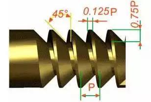 20180301100103299 DD8D47C2D21E91F7F5BD7E2656333EFD - Thread Type Guide