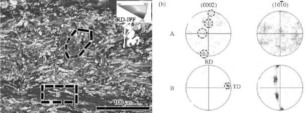 20191006144310 94078 - Microstructure, Texture and Mechanical Properties of TA32 Titanium Alloy Thick Plate