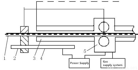 20191013122202 42437 - Study on Production Technology and Process Parameter Control of Double Layer Coiled Welded Pipe