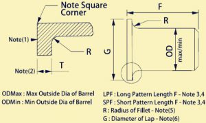 2019106215024890246 300x179 - Dimensions of Lap Joint Stub End Inch as per ASME B16.9