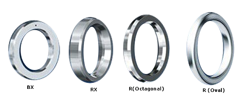 ring joint gasket - Types of Gaskets