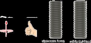 thread right hand rule 300x143 - thread-right-hand-rule