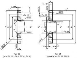 tip 03 04 300x229 - Размеры фланцев стальных плоских свободных на отбортовке (тип 03) и на хомуте под приварку (тип 04) пиведены на рисунке и в таблице ниже.