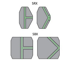 type srx sbx gasket - Types of Gaskets