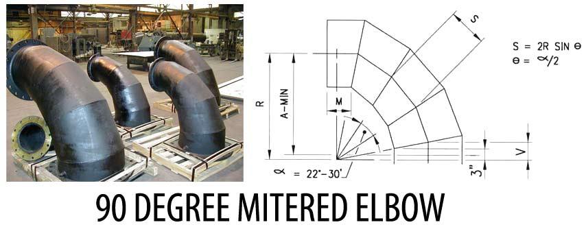 90 deg mitered elbow - What are miter elbows?