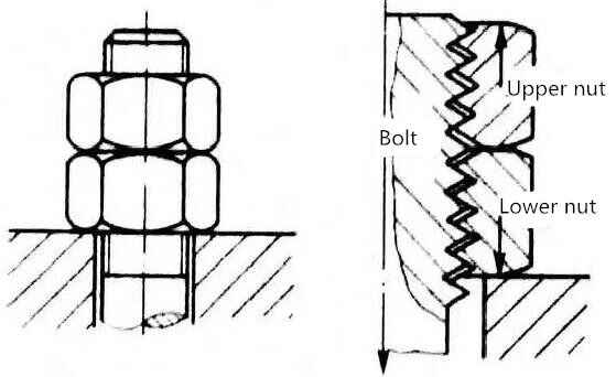 20200113071058 89411 - Analysis on the causes of assembly bolt looseness and anti looseness measures