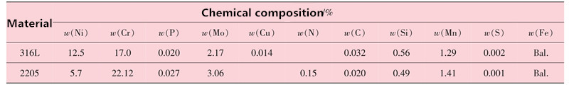 20200127092545 93225 - Comparison of corrosion properties of 316L and 2205 stainless steel