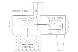 vacuum heat treatment of titanium alloy 300x200 - Vacuum heat treatment of titanium alloy