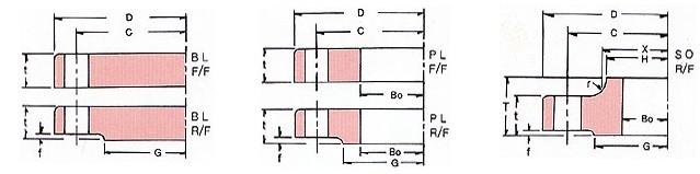 20120620193051494 - JIS B2220 SUS304 SOP Flange FF DN65 20K