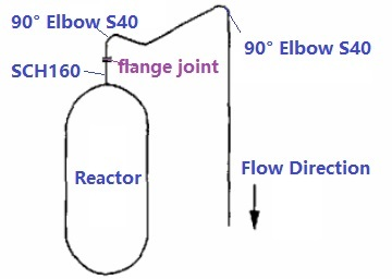 original piping design of wao system reactor outlet - Nickel-based super alloy: Inconel 600 (UNS N06600)