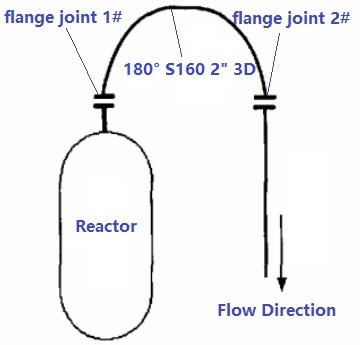 revised piping design of reactor outlet of wao system - Nickel-based super alloy: Inconel 600 (UNS N06600)