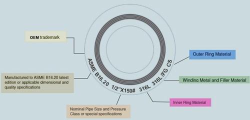 """20200901011954 68481 - ASME B16.20 316.316/FG.316 Spiral Wound Gasket 2"""" 300#"""