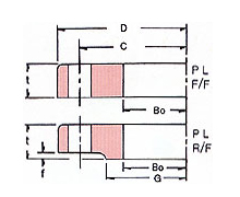 "e913fcd79da2baafe157efc4a09d32bb 4 - JIS B2220 F316L PLRF Flange 1-1/2"" 10K"