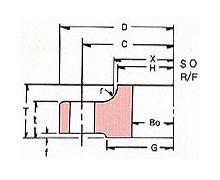 "e913fcd79da2baafe157efc4a09d32bb 5 - JIS B2220 F316L PLRF Flange 1-1/2"" 10K"
