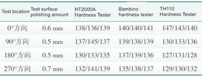 20210106001921 45160 - Analysis of Reasons for Low Hardness Test Value of P91 Steel Pipe