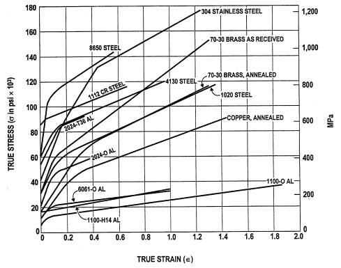 20210127165638 90620 - Steel performance analysis: some basic issues in the tensile performance test of metal materials