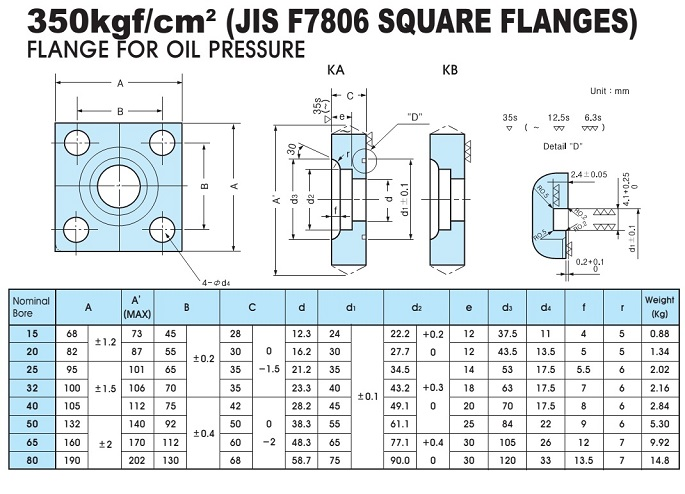 350k - What is a square flange?