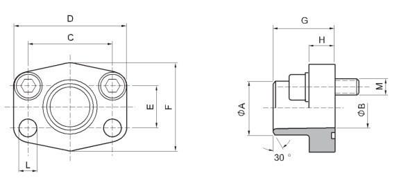 SAE Butt weld flanges drawing - What is a SAE flange?