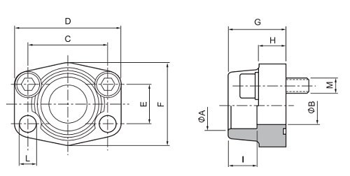 SAE socket weld flanges drawing - What is a SAE flange?