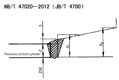 20210326123213 24998 - Difference between ASME flange and GB flange design