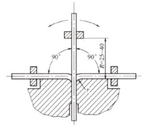 20210329230137 30710 - Machinability test of metal