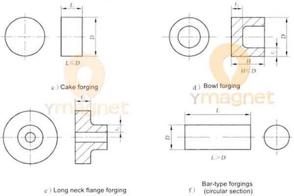 design of equipment flange - Design of equipment flange