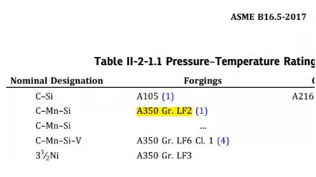 20210401090908 13558 - Can SA-266 be used for pipe flange?
