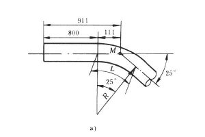 what is a bend 300x200 - What is a bend
